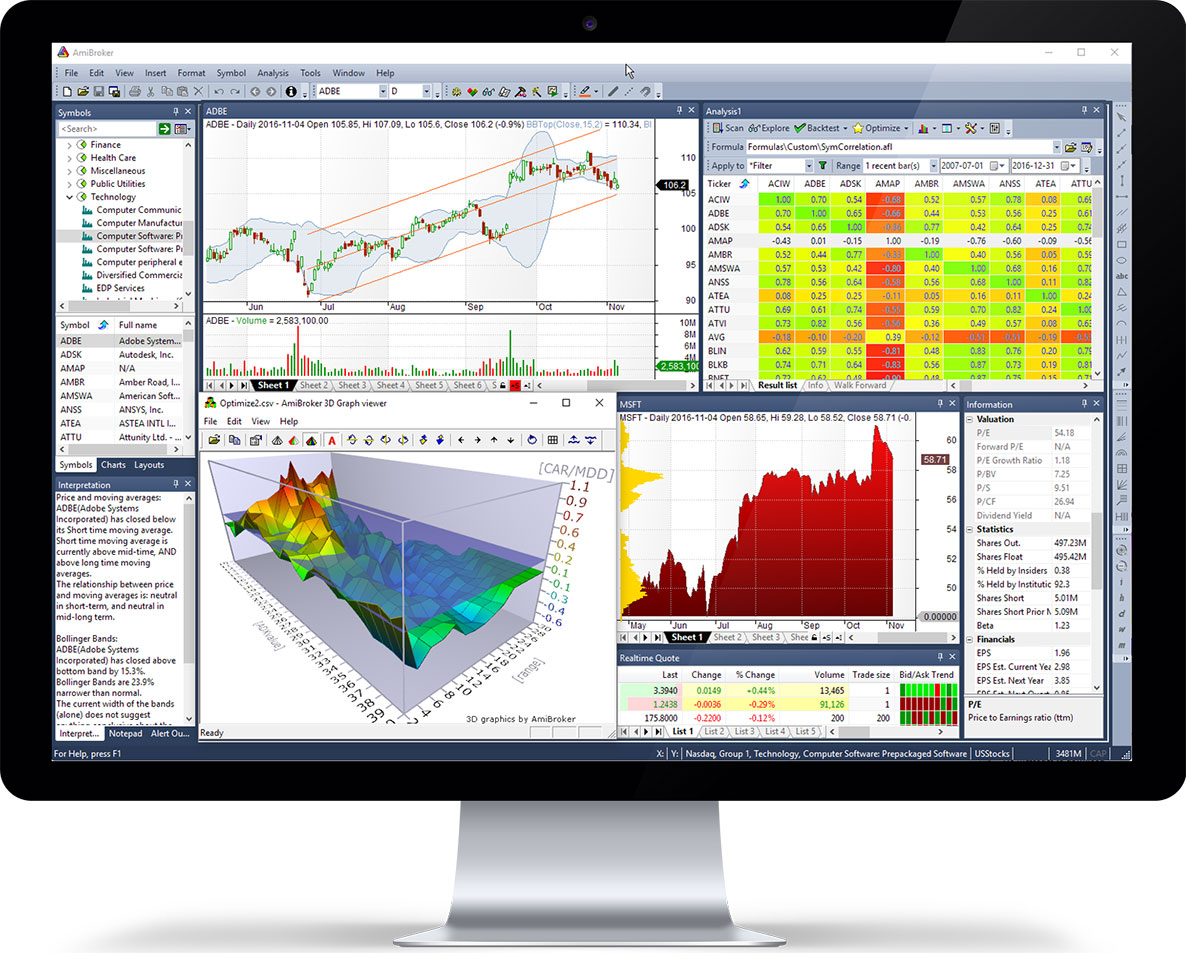 Free trading system backtesting software