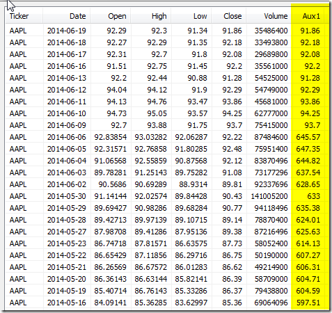 AmiBroker Knowledge Base » How to combine data from multiple