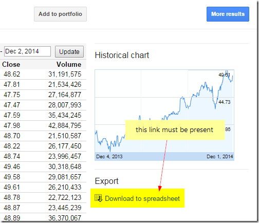 How to import forex ticker symbols in amiquote